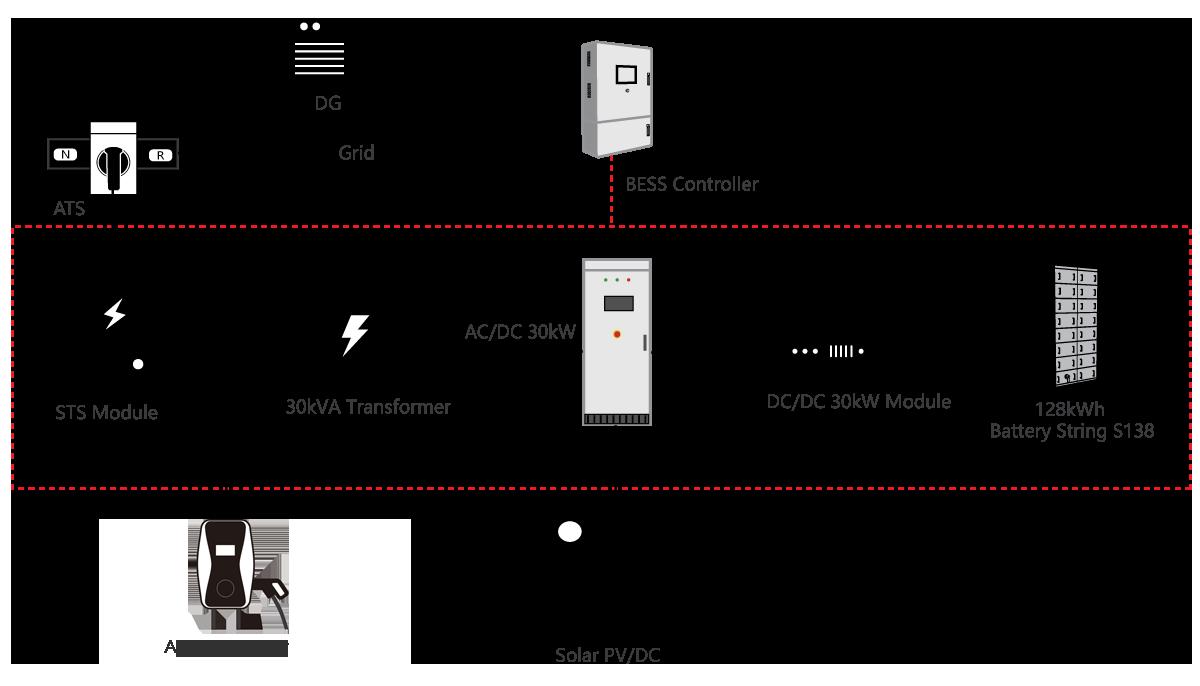 30kW-PBC-System-Diagram